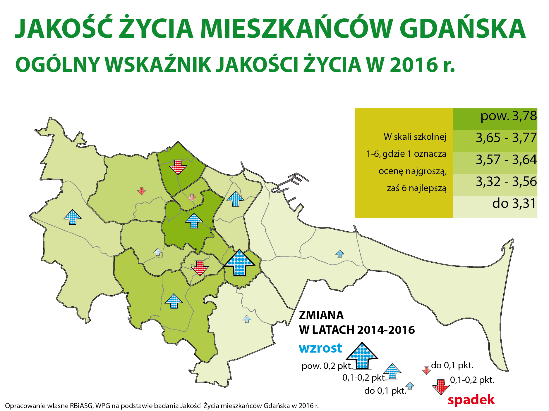 Jakość Życia 2016 - Gdańsk
