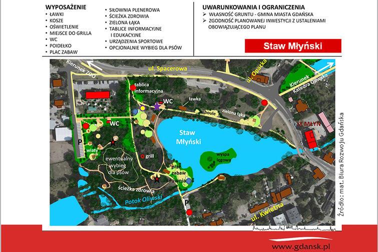 Okolice Stawu Młyńskiego w Oliwie - przykład projektu strefy buforowej.