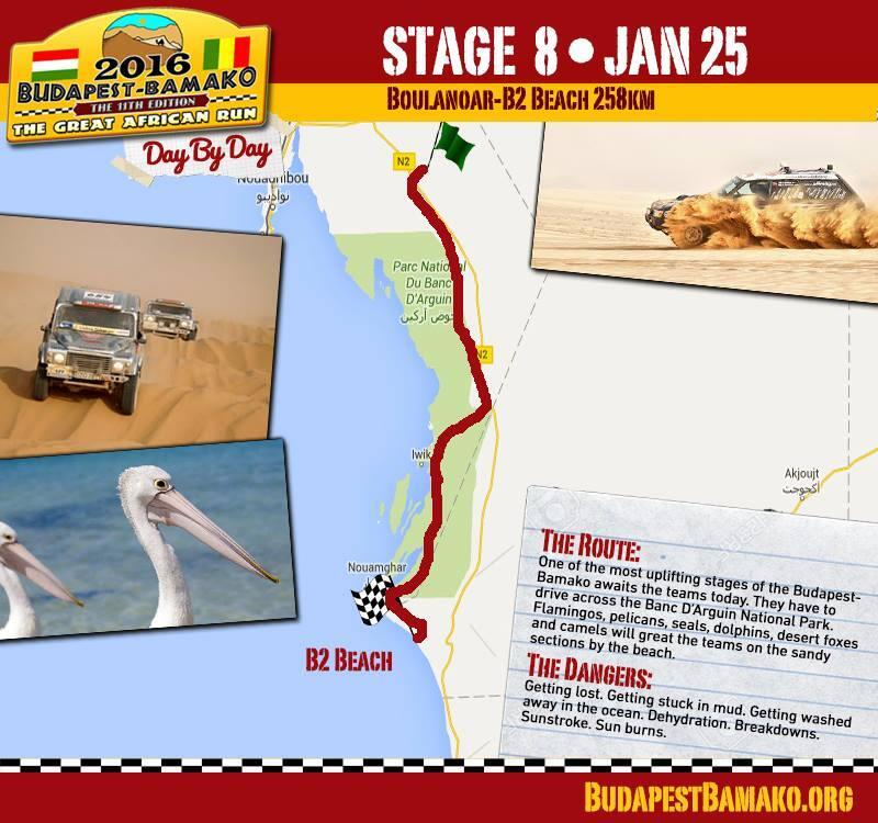 Ósmy etap: Bou Lanoar - B2 Beach