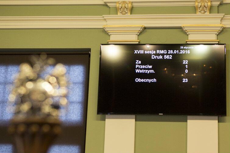 Radni PiS nie wzięli udziału w głosowaniu. Uchwała w sprawie nadania honorowego obywatelstwa Gdańska Andrzejowi Wajdzie została przyjęta głosami radnych PO.