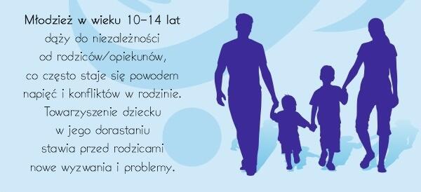 Program Wsparcia Rodziny