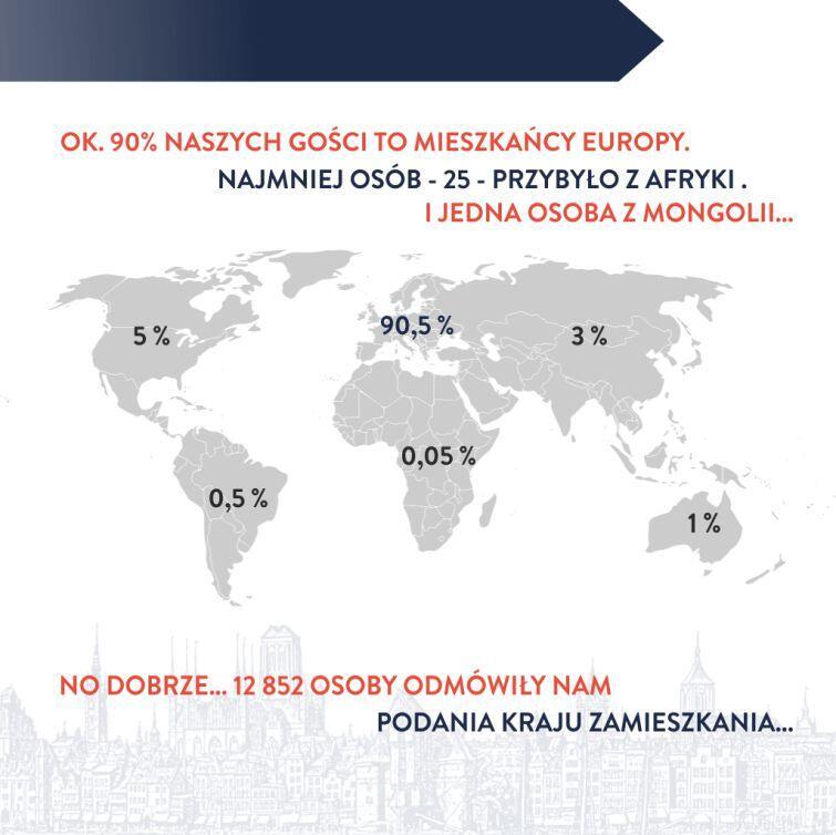 Mapka pokazuje kraj pochodzenia tych, którzy odwiedzili Muzeum w ubiegłym roku