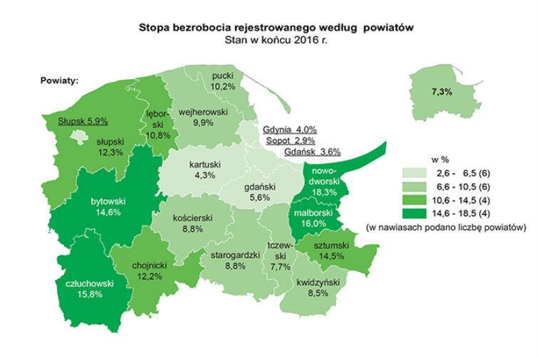 Gdańsk, Gdynia i Sopot coraz wyraźniej stanowią jądro tworzącej się metropolii. Widać wyraźnie, że w promieniu 100 km od Trójmiasta bezrobocie jest bardzo niskie - tak działa dostęp do wielkomiejskiego rynku pracy. Zyskały także powiaty ze stosunkowo wysoką stopą bezrobocia - nowo-dworski, malborski i sztumski, gdzie brak pracy jest dużo mniej odczuwalny niż jeszcze kilka lat temu