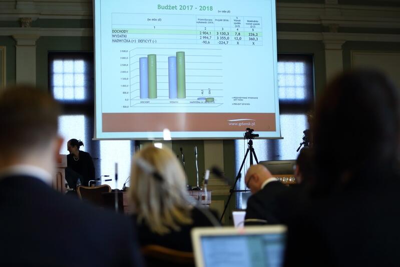 Budżet Gdańska na 2018 roku został przyjęty przez Radę Miasta