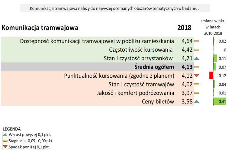 09_tramwaje
