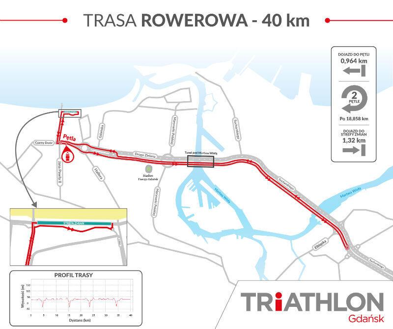 trathlon trasa-rowerowa mala