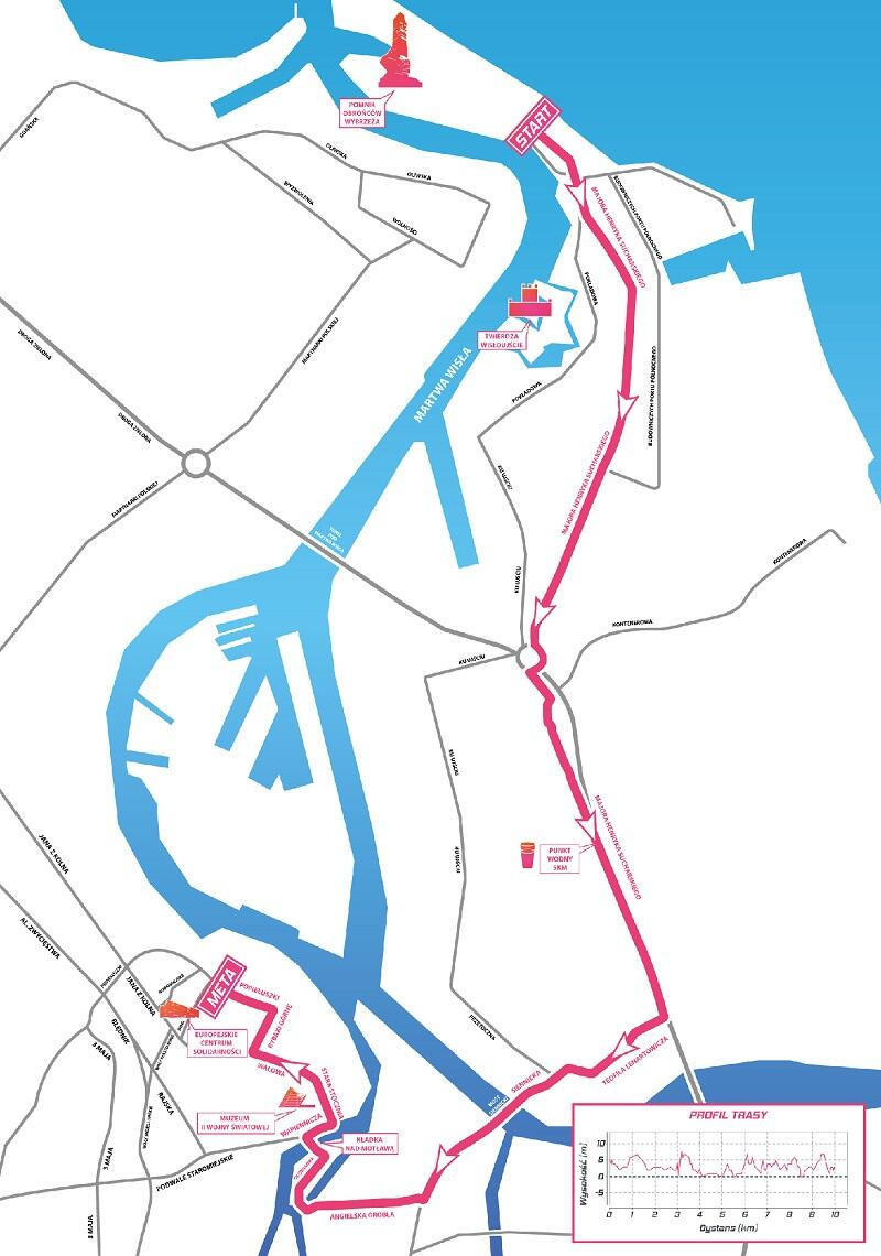 bieg westerplatte mapa mala