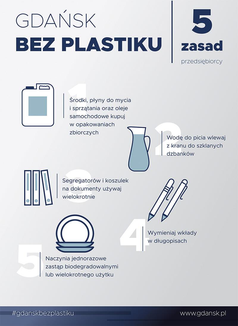 5_zasad_gdansk_bez_plastiku