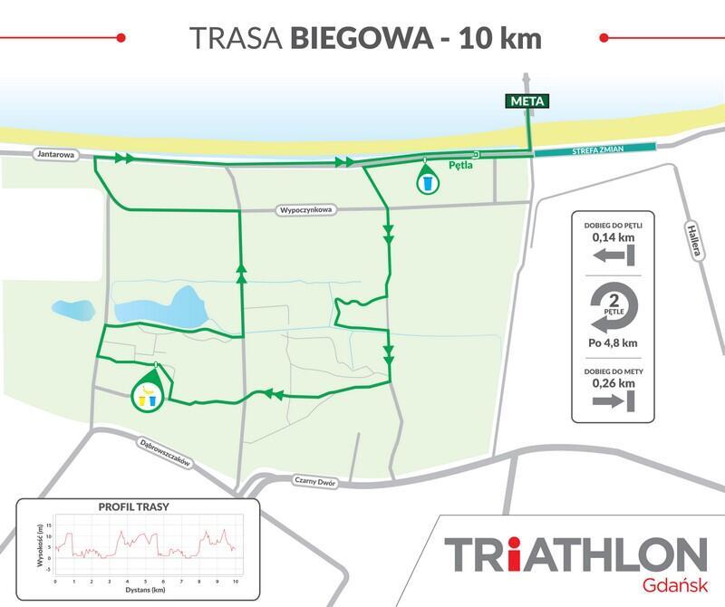 triathlon trasa-biegowa