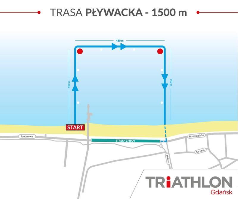 triathlon trasa-pływacka