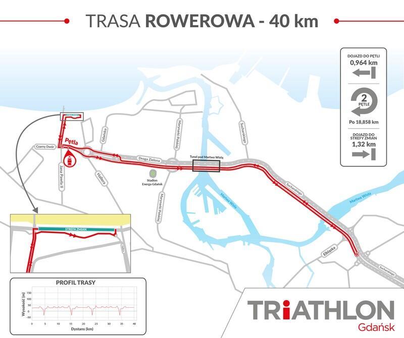 triathlon trasa-rowerowa