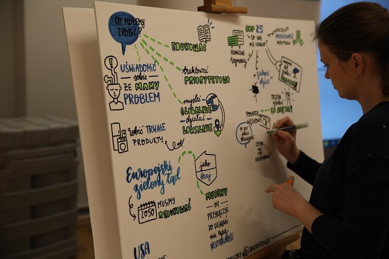 Natalia Mikołajek, znana jako Jadźka rysuje, zbierała w formie graficznej najważniejsze punkty spotkania o negocjacjach klimatycznych w Hevelianum