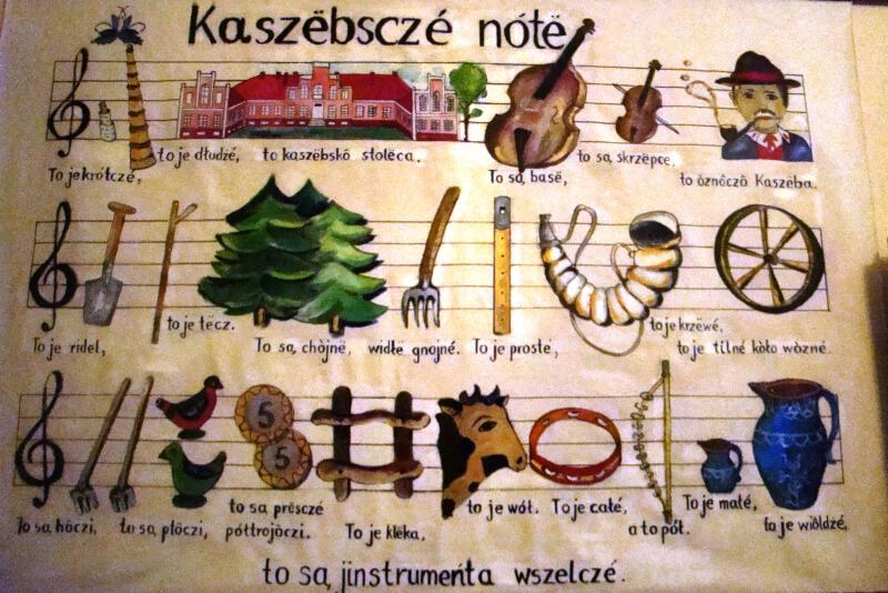 Tablica z kaszubskimi nutami ze zbiorów Muzeum Piśmiennictwa i Muzyki Kaszubsko-Pomorskiej w Wejherowie