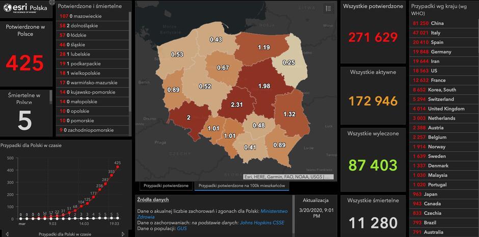 Zrzut ekranu 2020-03-20 o 23.48.34