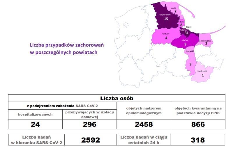 nfografika Wojewódzkiej Stacji Sanitarno-Epidemiologicznej w Gdańsku - komunikat z 3 kwietnia, cz. 2