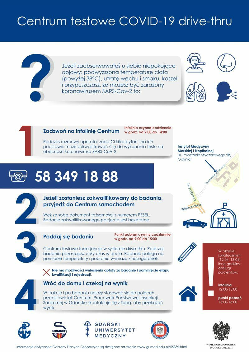 PL - drive thru IMMIT - infografika świąteczna