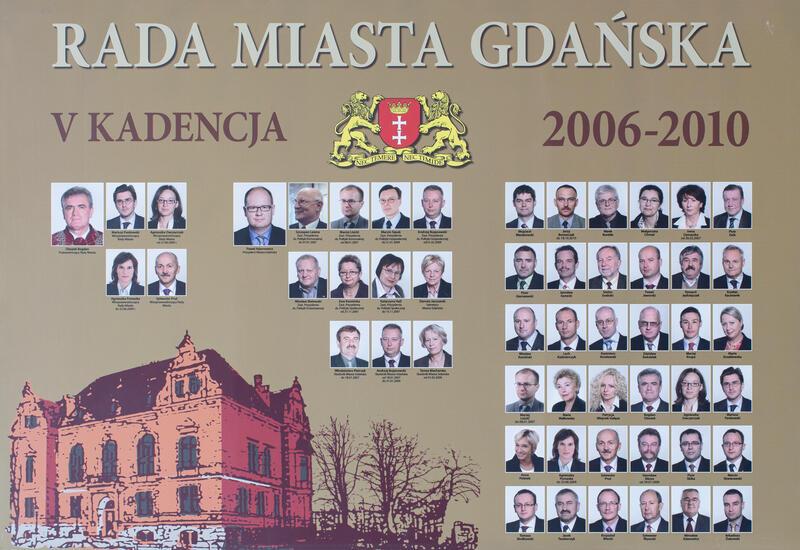 Radni Gdańska w latach 2006-2010. KLIKNIJ W ZDJĘCIE, ABY POWIĘKSZYĆ