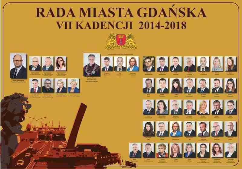 Radni Gdańska w latach 2014-2018. KLIKNIJ W ZDJĘCIE, ABY POWIĘKSZYĆ