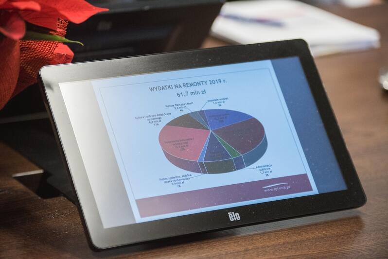 Kadr z konferencji prasowej dotyczącej budżetu Miasta Gdańska na rok 2019