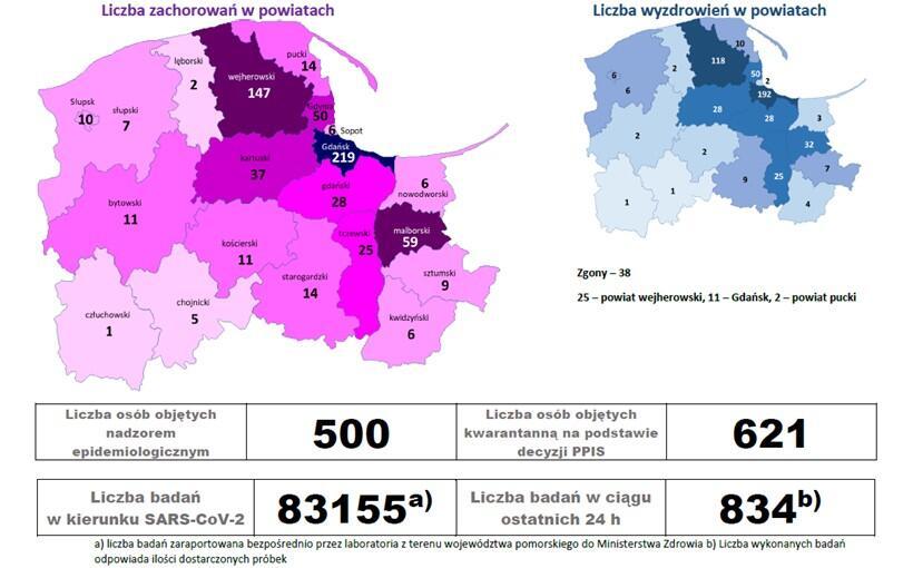 Forum lubne: porady opienie - lub i wesele - rne - Portal