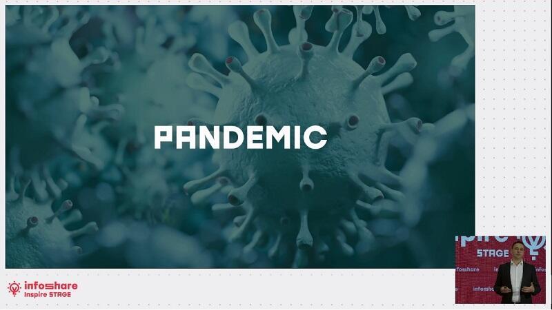Grzegorz Borowski podczas otwarcia Infoshare online 2020, jego twarz w małym ekraniku w prawym dolnym rogu, na pozostałej części ilustracji widać wirusy pod mikroskopem (prawdopodobnie koronawirusy), na środku ekranu napis PANDEMIC (pandemia ang.)