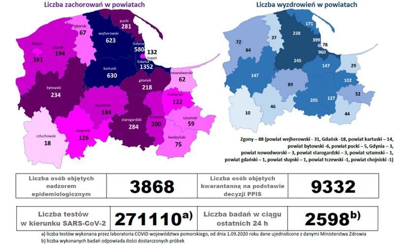 Plansza graficzna prezentująca liczbę zachorowań w powiatach od początku pandemii