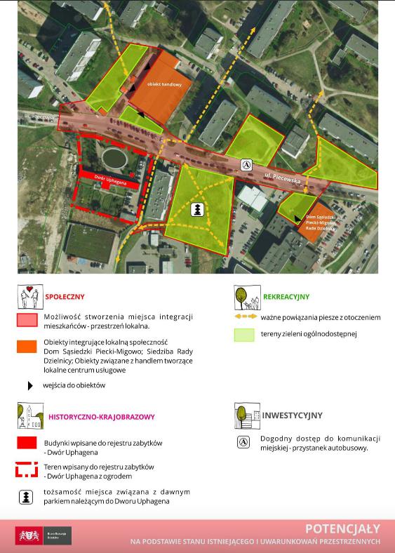 Mapka przedstawia opracowane potencjały dla terenów przy ul. Piecewskiej