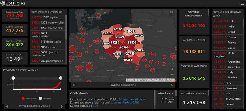W bardzo podobnym widoku prezentowany jest stan epidemii w Polsce