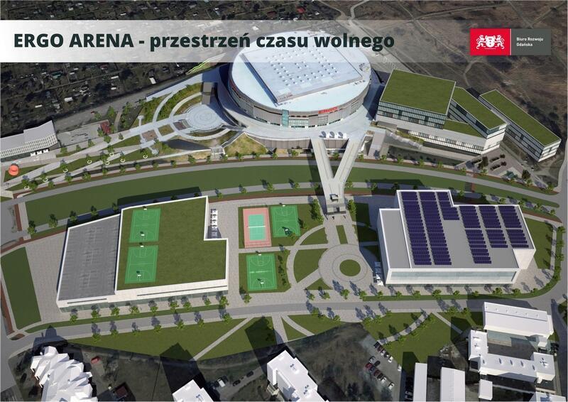 Wizualizacja zagospodarowania terenu wokół ERGO ARENY. Na planszy widać korty tenisowe, boiska, budynki usługowe