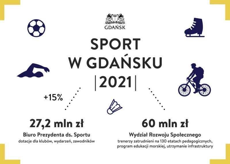 sport1ok