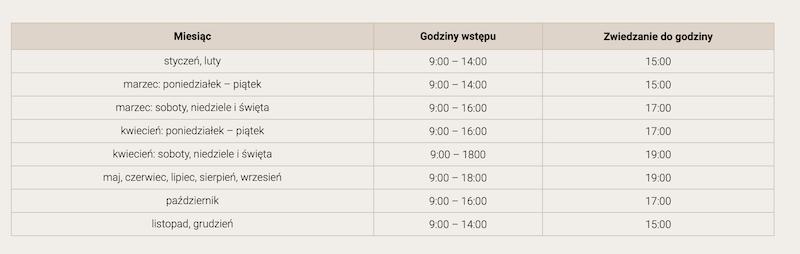 Gdański Ogród Zoologiczny czynny jest 365 dni w roku