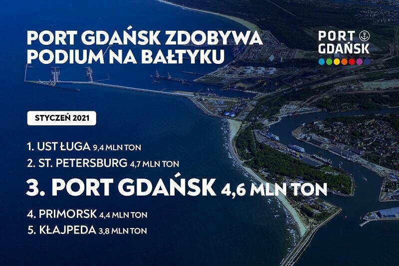 Port Gdańsk na podium