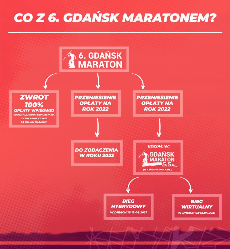 grafa co z maratonem