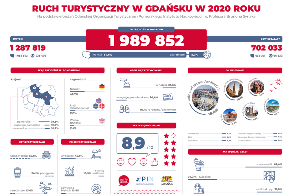 infografika_turystyka_2020-1