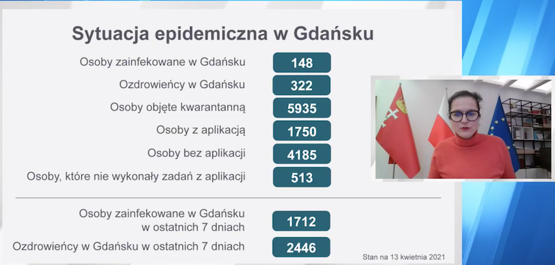 Statystyki związane z koronawirusem to stały punkt wtorkowych spotkań z internautami. Tym razem jednak prezydent Gdańska dodała ważną informację dotyczącą lokalizacji, gdzie już niebawem rozpoczną się masowe szczepienia