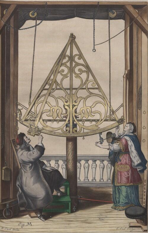 Jan Heweliusz i Elżbieta Koopman-Heweliusz prowadzą obserwacje za pomocą sekstansu. Rycina Izzaka Salla według Andreasa Stecha, 1673
