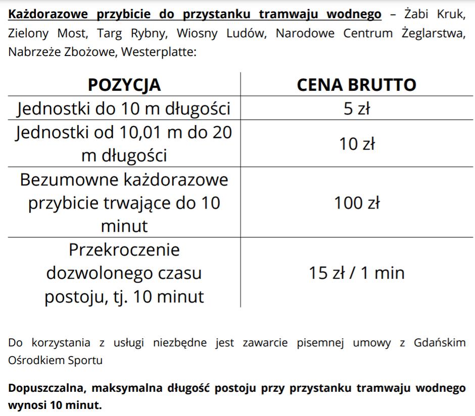 To oficjalny miejski cennik określony w zarządzeniu Prezydent Gdańska