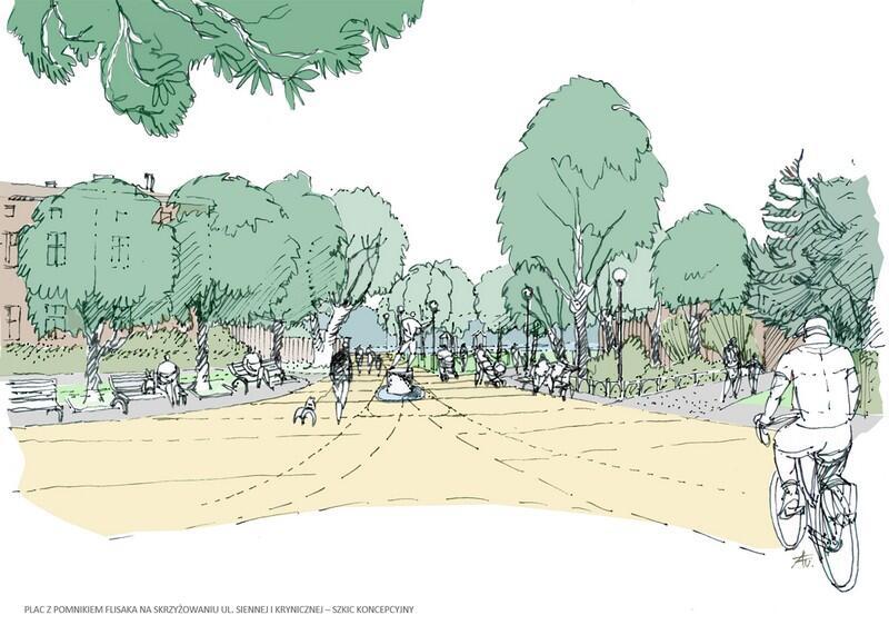 Szkic koncepcyjny możliwości zagospodarowania przestrzeni lokalnej na Przeróbce w rejonie Nabrzeża Szyprów