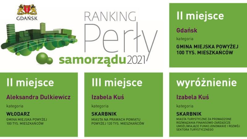 zielone tablice z wynikami
