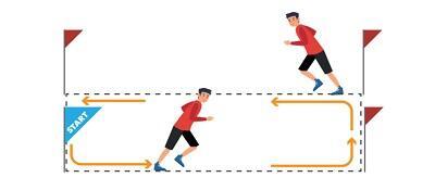 Rysunek: w górnej części po prawej człowiek biegnący na lewo. Za nim i po lewej ustawione czerwone chorągiewki. W dolnej części po lewej , po lewej napis START, bliżej środka człowiek biegnący na prawo. Całkiem na prawo czerwona chorągiewka. Między człowiekiem a chorągiewką i napisem START żółte strzałki biegnące odwrotnie do wskazówek zegara (jak na boisku)
