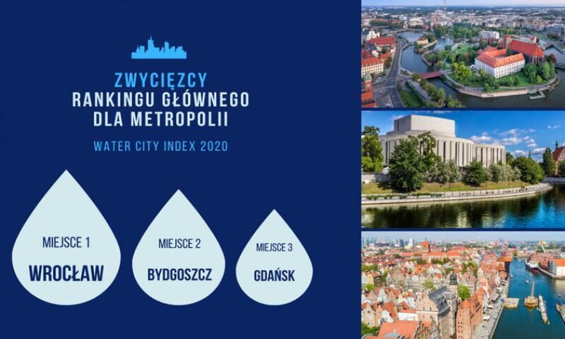 Gdańsk na podium Water City Index 2020
