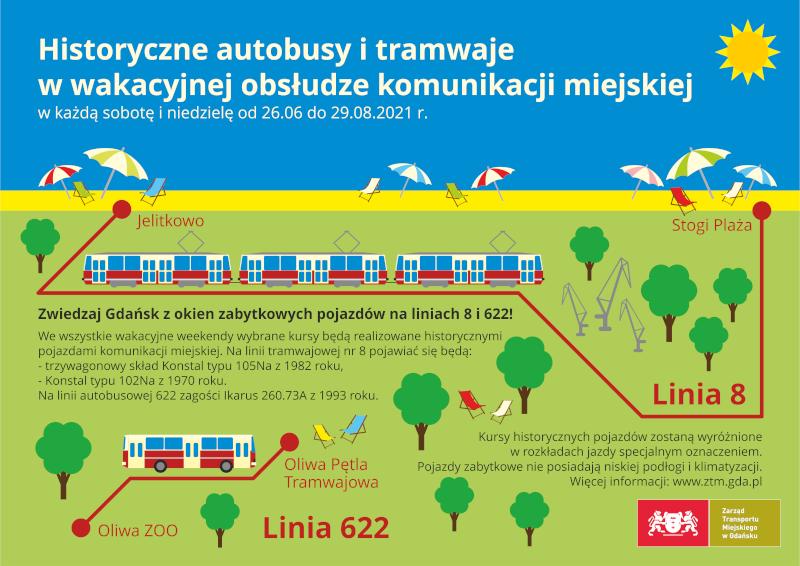 ZTM uruchamia też wakacyjne linie zabytkowych pojazdów komunikacji miejskiej