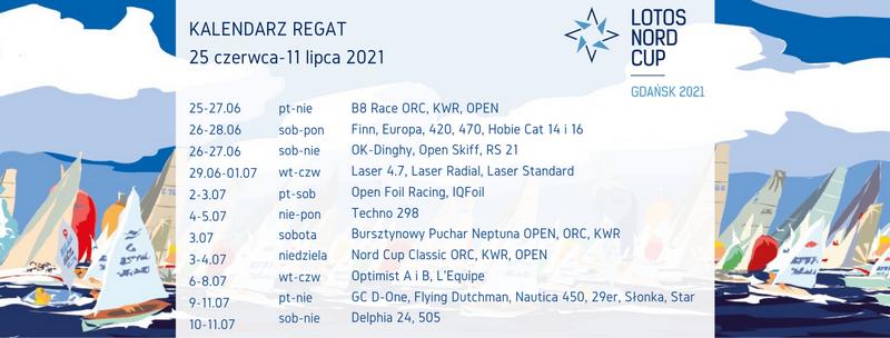 Kalendarz Regat Nord Cup 2021 w dniach 25 czerwca - 11 lipca