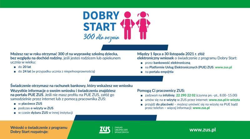 Grafika informacyjna Jak uzyskać świadczenie Dobry Start dla ucznia