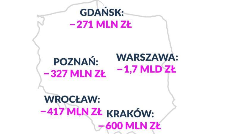Plansza informacyjna z filmu, w którym polskie miasta wspólnie tłumaczą, co dla mieszkańców oznaczać będzie w praktyce rządowy Polski Ład