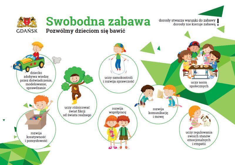 Plakat reklamujący Gdański Tydzień Przedszkolaka
