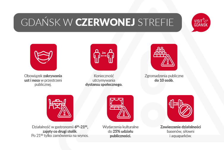 Attention! Gdansk in the red zone