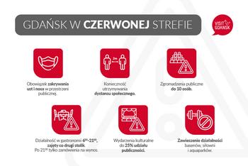 Uwaga! Gdańsk w strefie czerwonej