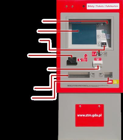 Elementy automatu biletowego