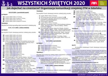 Organizacja komunikacji miejskiej ZTM w Gdańsku - Wszystkich Świętych 2020